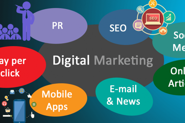 Factors that emerge a successful digital marketing campaign