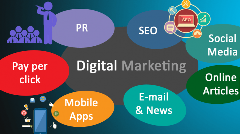 Factors that emerge a successful digital marketing campaign